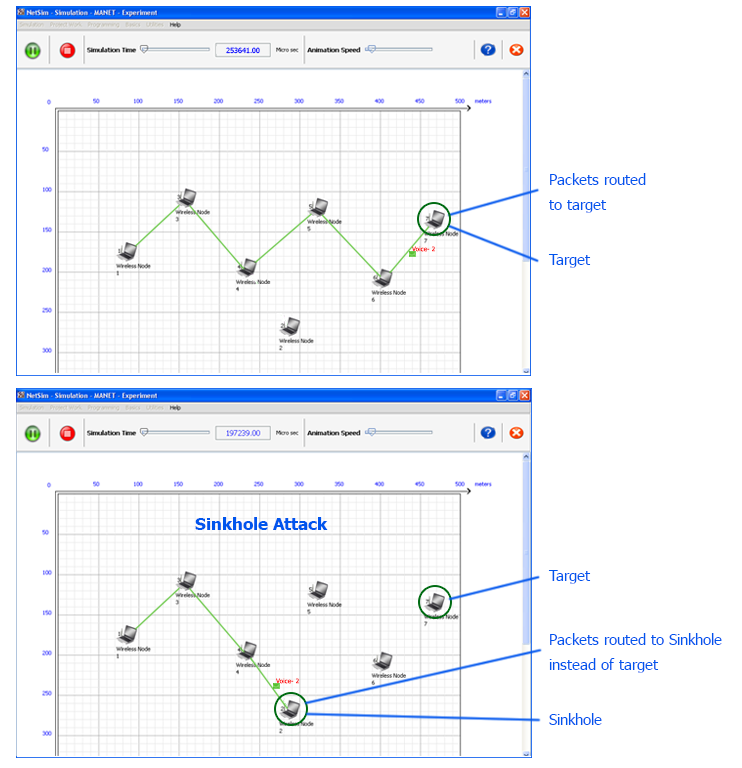 Network Simulator Archives - NetSim Blog