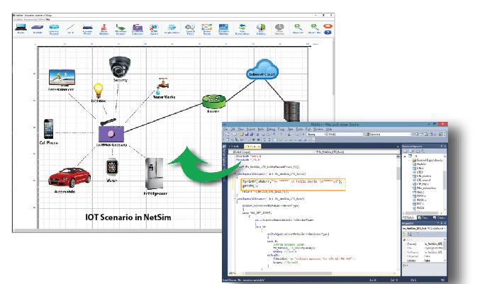 NetSim Blog - Tehnical blog on NetSim   Network Simulator