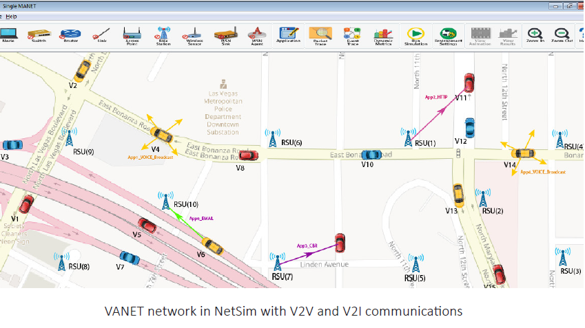 NetSim Blog - Tehnical blog on NetSim | Network Simulator and Emulator